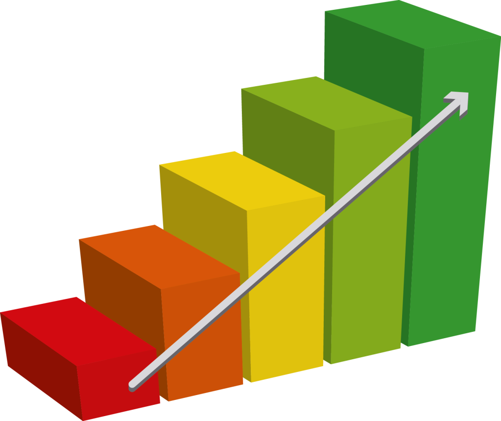 performance indicators Key performance indicators, or kpis, are a tool businesses use to measure just how effectively they are achieving their goals using kpi metrics is a way for businesses to quantify their.